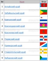 Комплект флагов Краёв РФ(9 флагов)